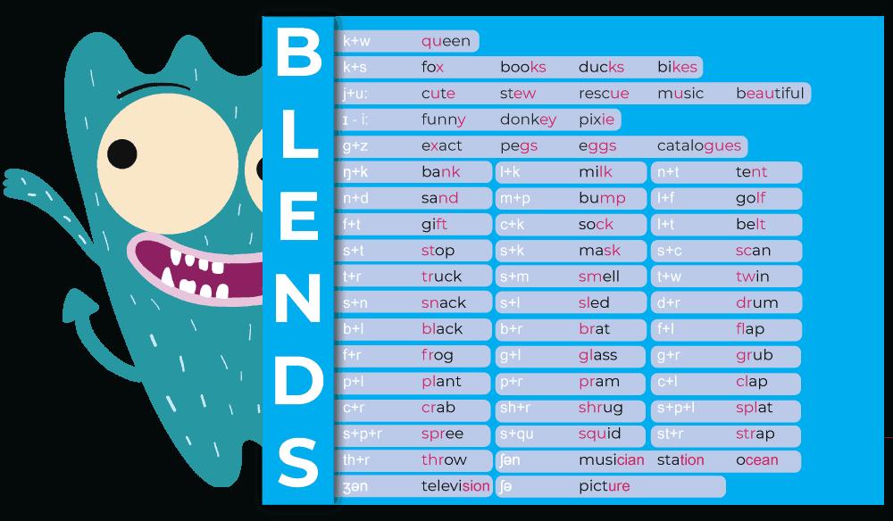 Phonics Blends list